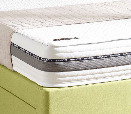 Performance Pocket 1600 Mattress